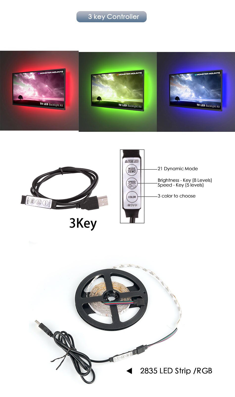 Flexible RGB LED Strip Backlight